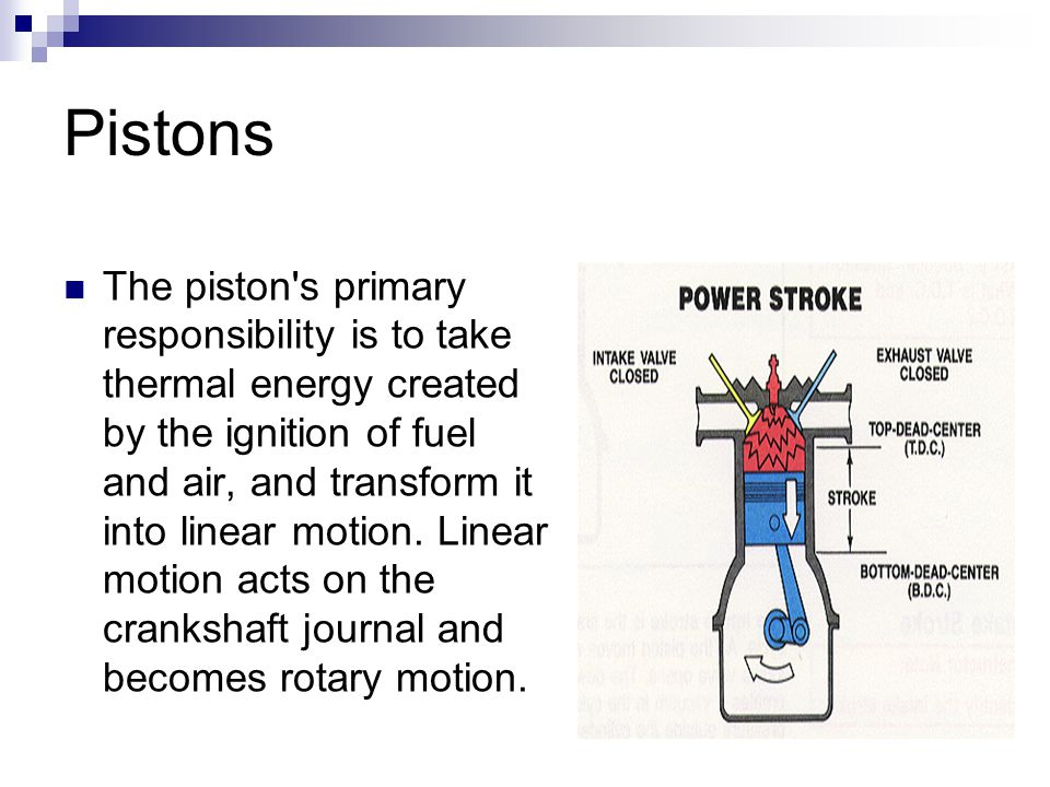 Pistons The piston's primary responsibility is to take thermal energy created by the ignition of fuel and air, and transform it into linear motion. Li