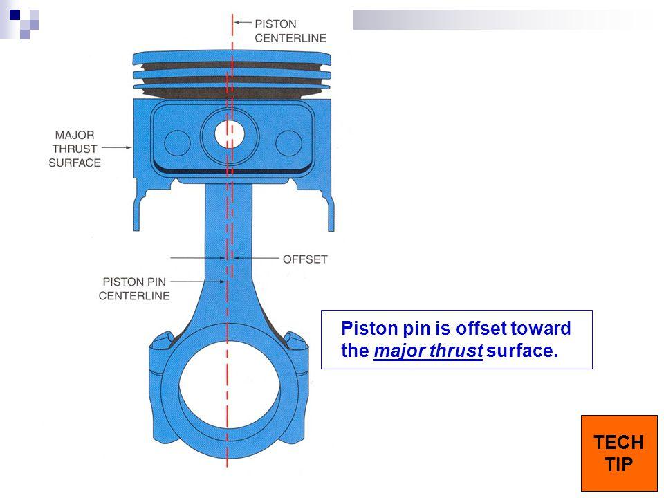 Piston pin is offset toward the major thrust surface. TECH TIP