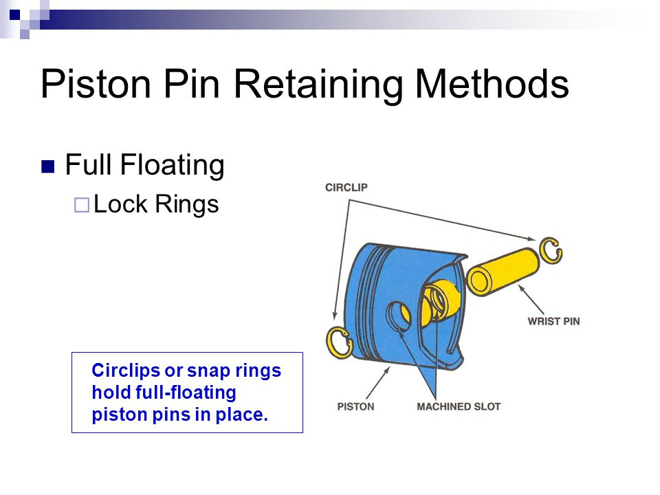 Piston Pin Retaining Methods Full Floating  Lock Rings Circlips or snap rings hold full-floating piston pins in place.