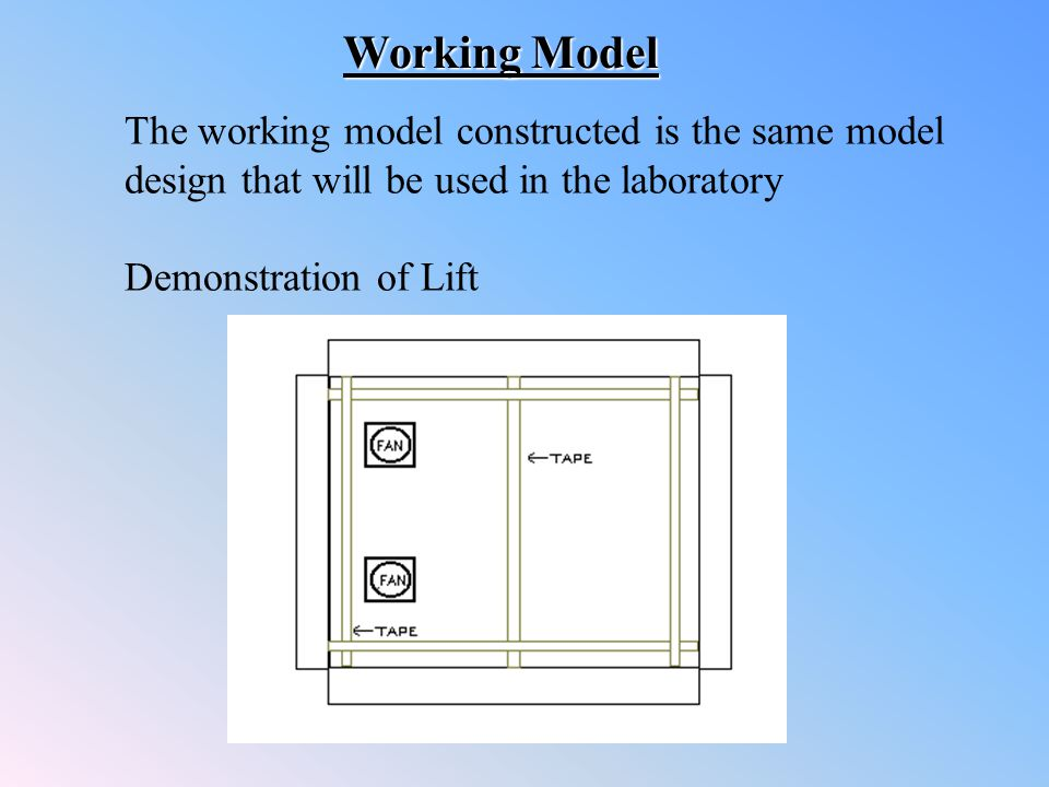 Working Model The working model constructed is the same model design that will be used in the laboratory Demonstration of Lift