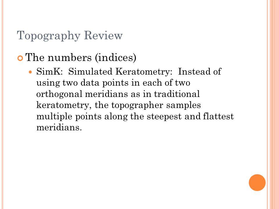 Topography Review Keratoconus