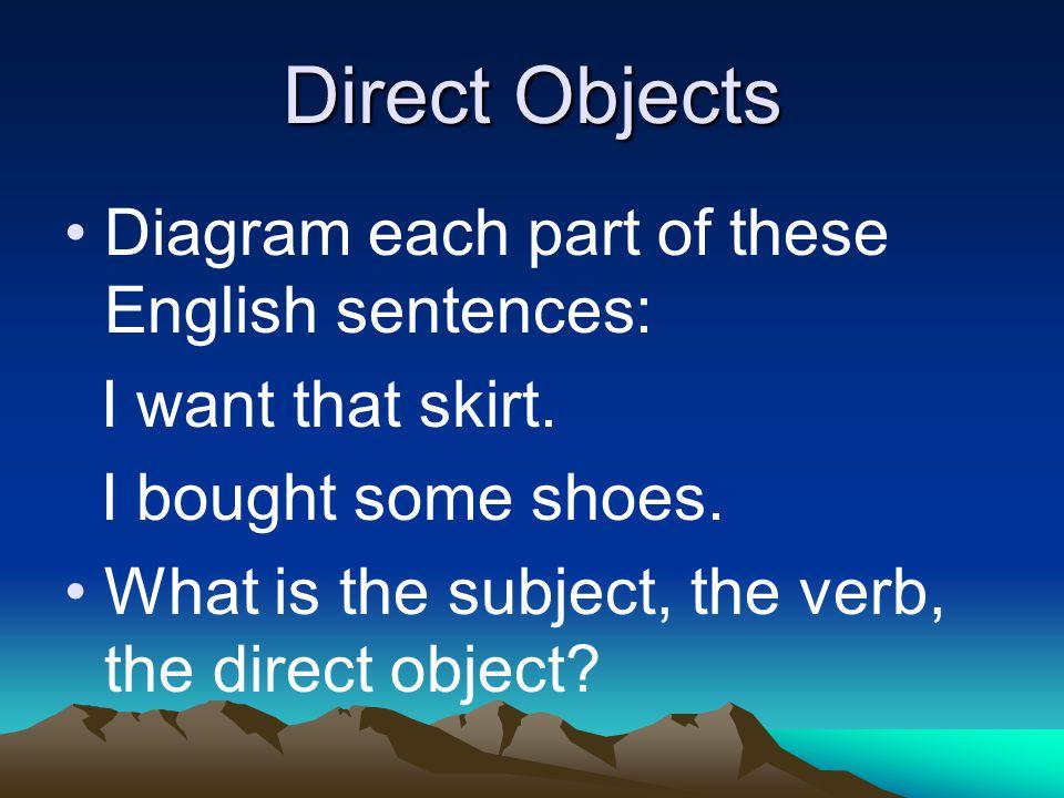Spanish 3 Direct Object Pronouns