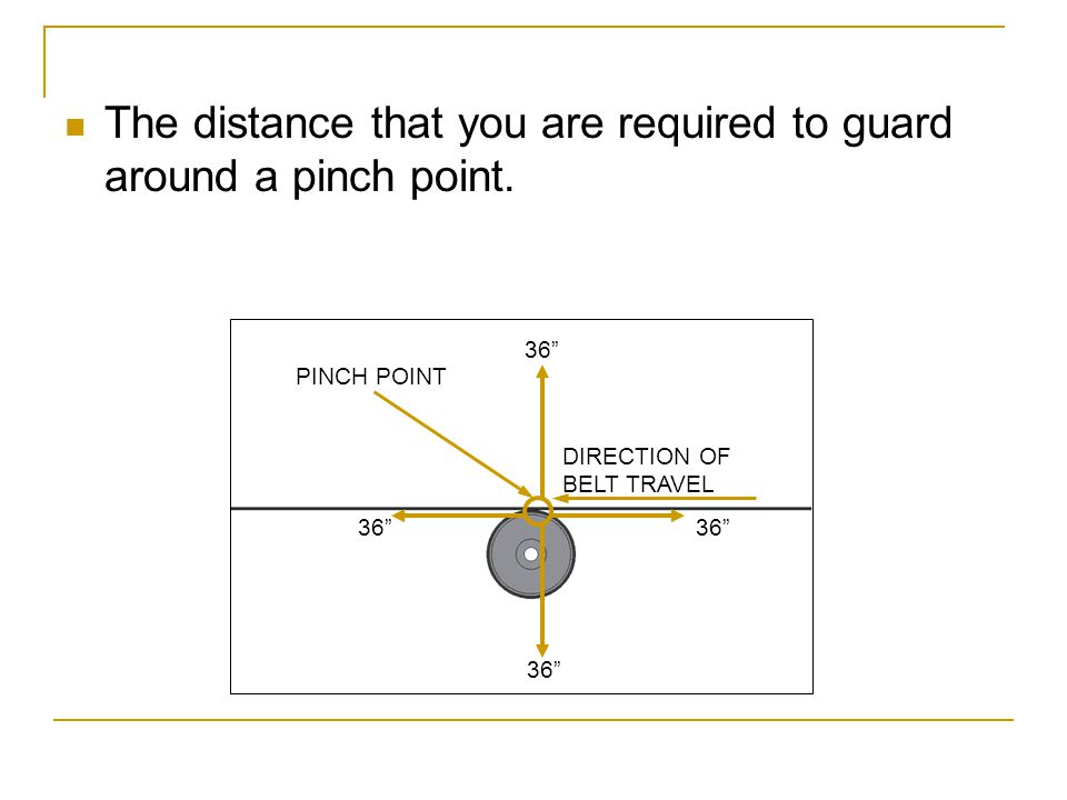 "The distance that you are required to guard around a pinch point. 36"" DIRECTION OF BELT TRAVEL PINCH POINT"
