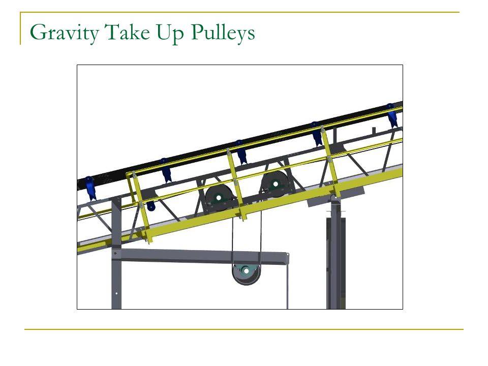 Gravity Take Up Pulleys