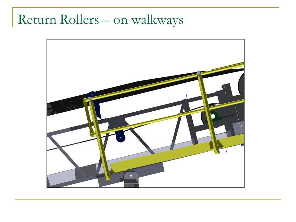 Return Rollers – on walkways