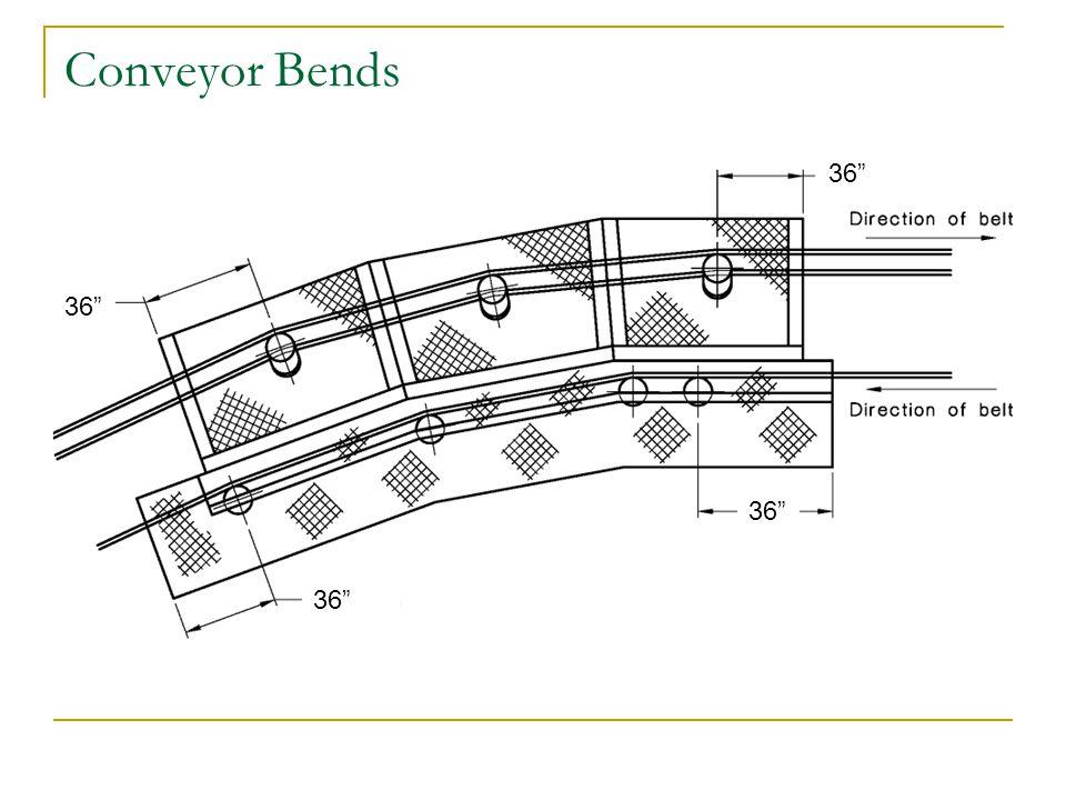 Conveyor Bends 36