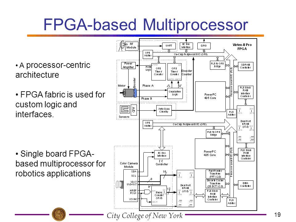 City College of New York 19 FPGA-based Multiprocessor A processor-centric architecture FPGA fabric is used for custom logic and interfaces. Single boa