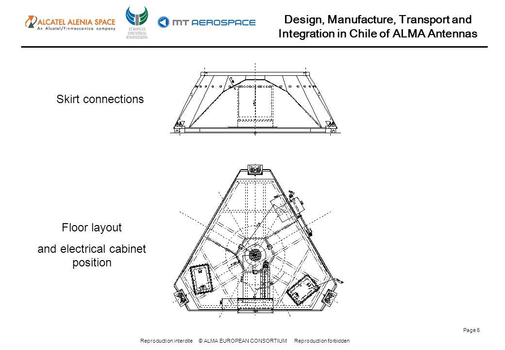 Reproduction interdite © ALMA EUROPEAN CONSORTIUM Reproduction forbidden Design, Manufacture, Transport and Integration in Chile of ALMA Antennas Page 17