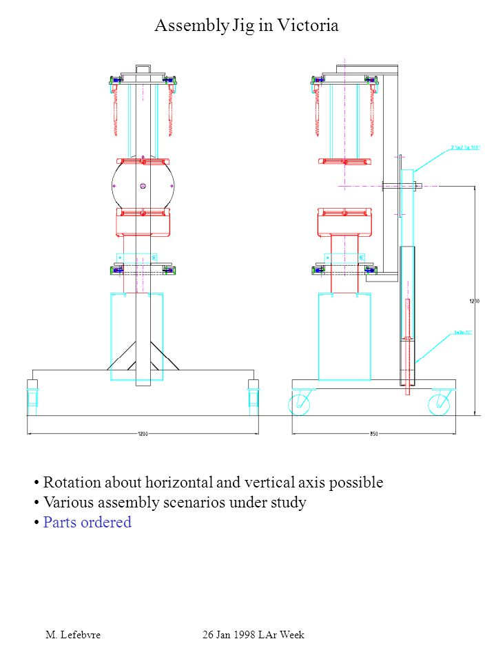 26 Jan 1998 LAr WeekM. Lefebvre Assembly Jig in Victoria Rotation about horizontal and vertical axis possible Various assembly scenarios under study P