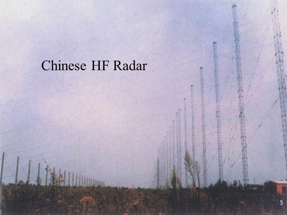 Chinese HF Radar