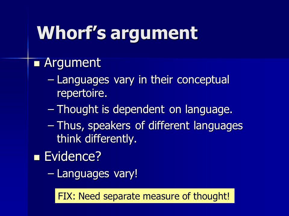 Whorf's argument Argument Argument –Languages vary in their conceptual repertoire.