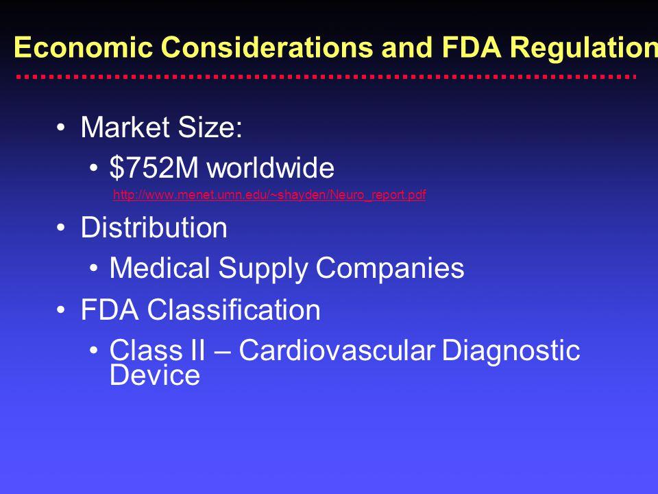 Economic Considerations and FDA Regulation Market Size: $752M worldwide http://www.menet.umn.edu/~shayden/Neuro_report.pdf Distribution Medical Supply