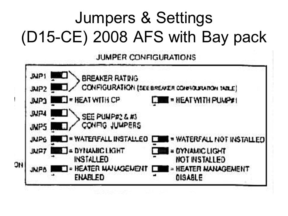 Jumpers & Settings (D15-CE) 2008 AFS with Bay pack