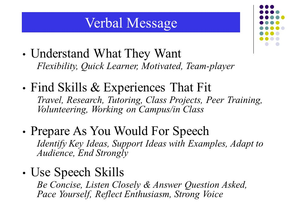 Understand What They Want Flexibility, Quick Learner, Motivated, Team-player Prepare As You Would For Speech Identify Key Ideas, Support Ideas with Examples, Adapt to Audience, End Strongly Verbal Message Find Skills & Experiences That Fit Travel, Research, Tutoring, Class Projects, Peer Training, Volunteering, Working on Campus/in Class Use Speech Skills Be Concise, Listen Closely & Answer Question Asked, Pace Yourself, Reflect Enthusiasm, Strong Voice