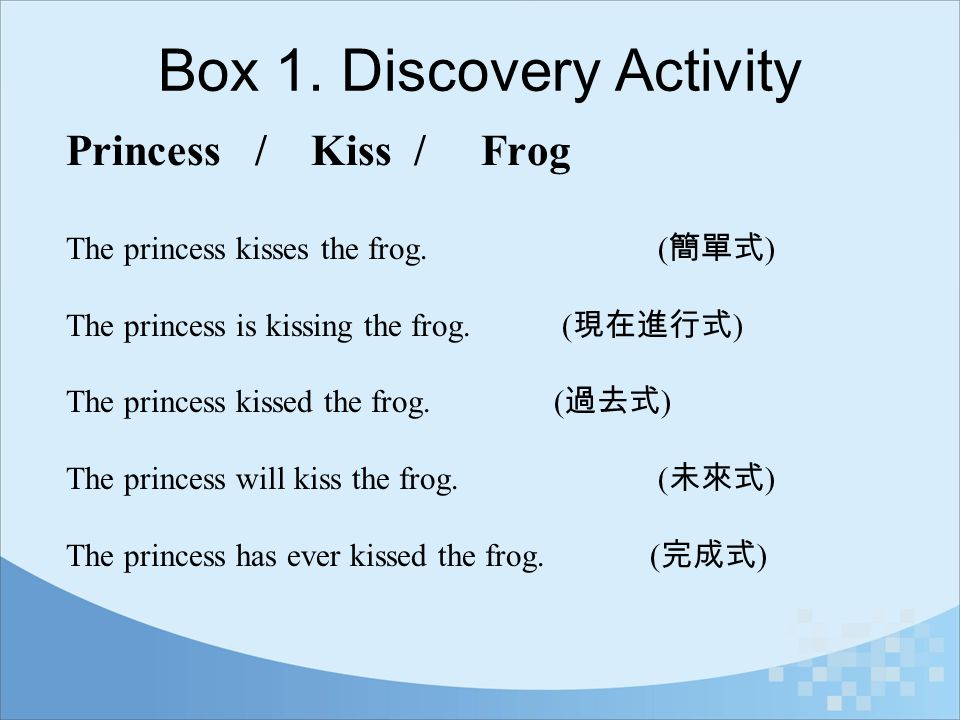 Box 1. Discovery Activity Princess / Kiss / Frog The princess kisses the frog. ( 簡單式 ) The princess is kissing the frog. ( 現在進行式 ) The princess kissed
