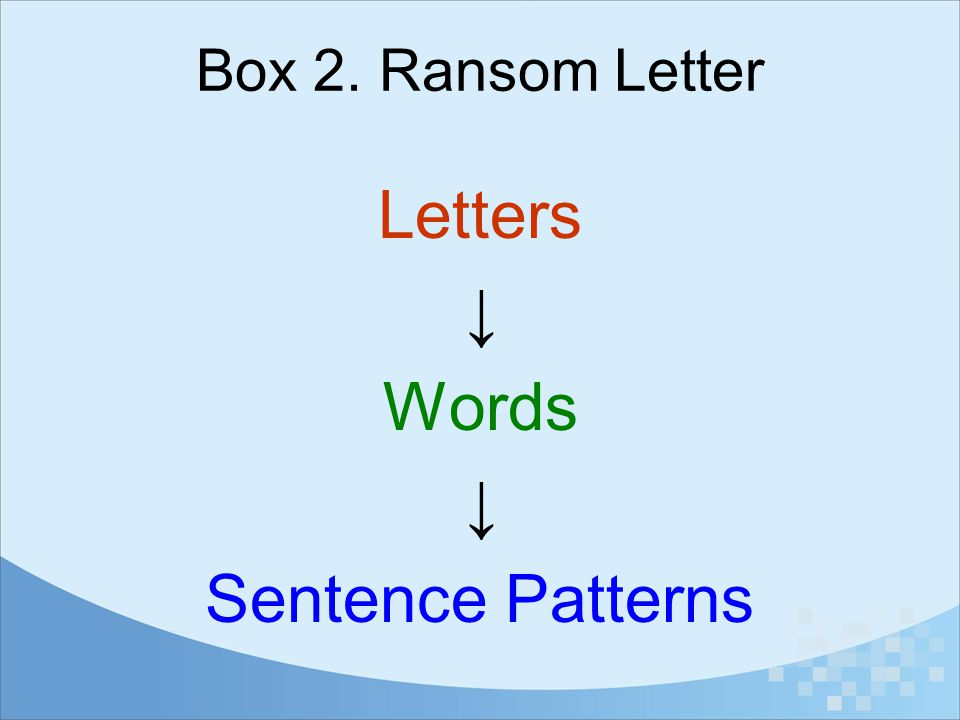 Box 2. Ransom Letter Letters ↓ Words ↓ Sentence Patterns