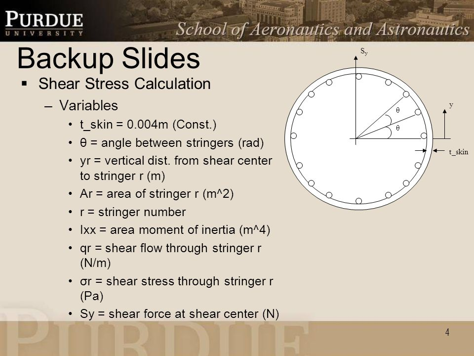 4 Backup Slides  Shear Stress Calculation –Variables t_skin = 0.004m (Const.) θ = angle between stringers (rad) yr = vertical dist.