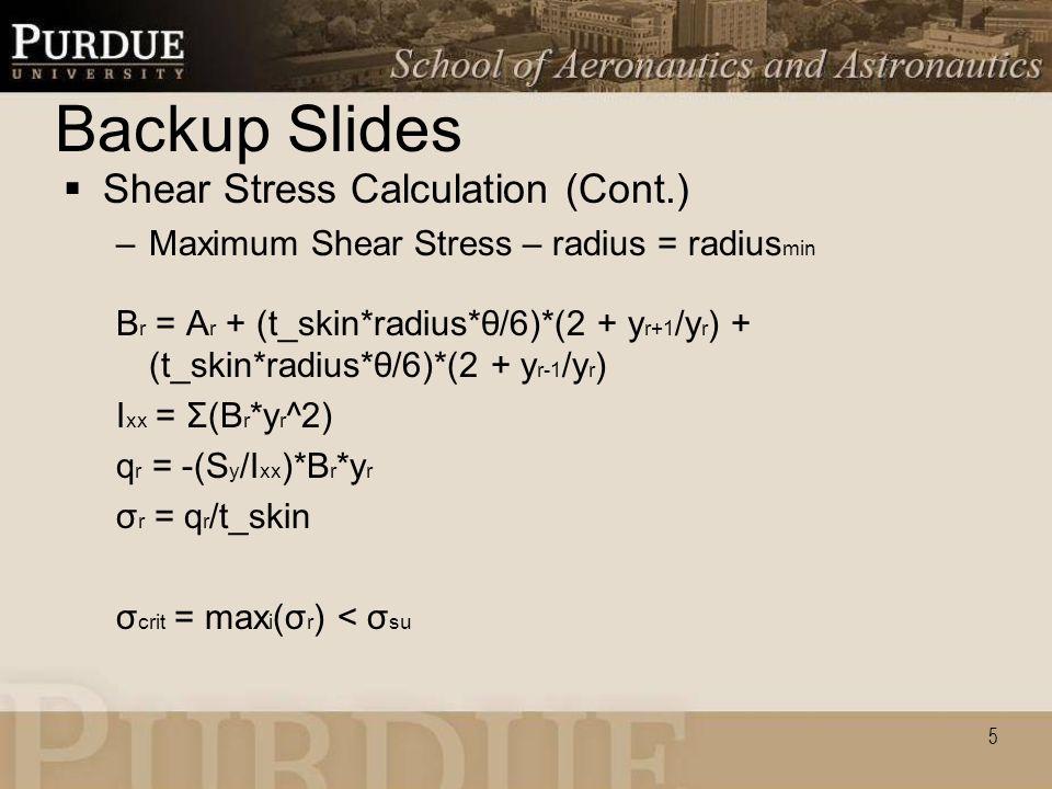 5 Backup Slides  Shear Stress Calculation (Cont.) –Maximum Shear Stress – radius = radius min B r = A r + (t_skin*radius*θ/6)*(2 + y r+1 /y r ) + (t_skin*radius*θ/6)*(2 + y r-1 /y r ) I xx = Σ(B r *y r ^2) q r = -(S y /I xx )*B r *y r σ r = q r /t_skin σ crit = max i (σ r ) < σ su