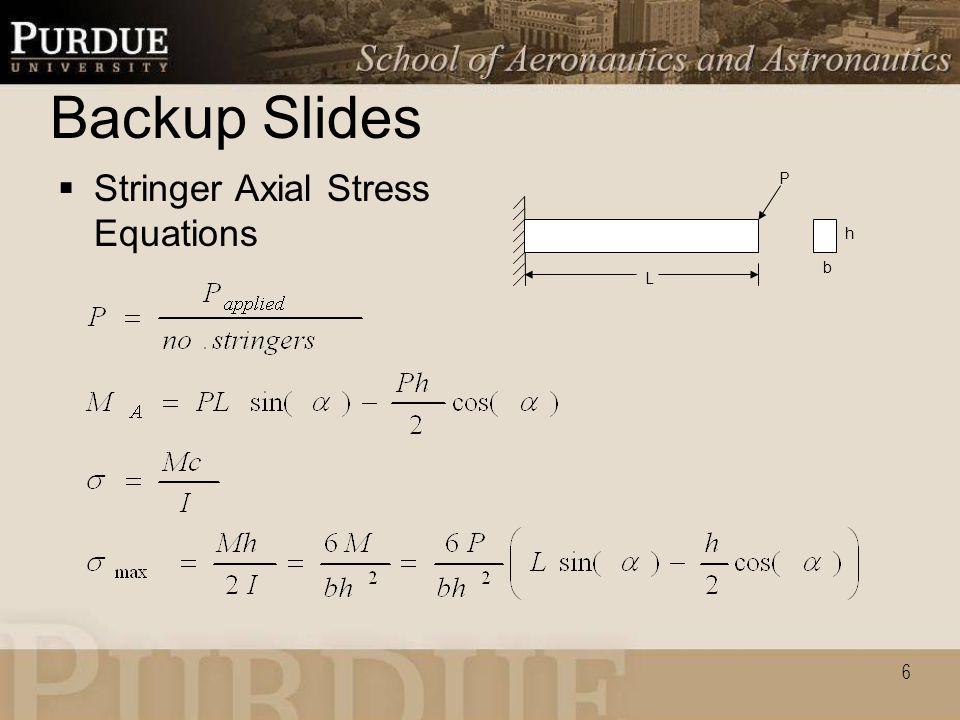 6 Backup Slides  Stringer Axial Stress Equations P L b h