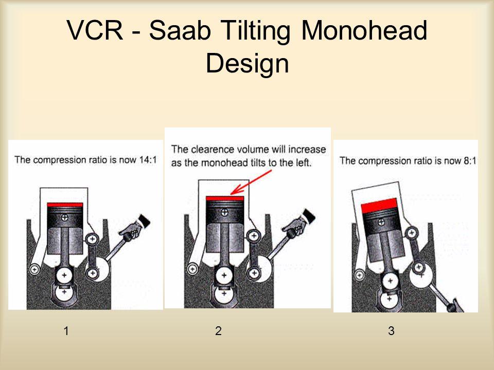 VCR - Saab Tilting Monohead Design 123