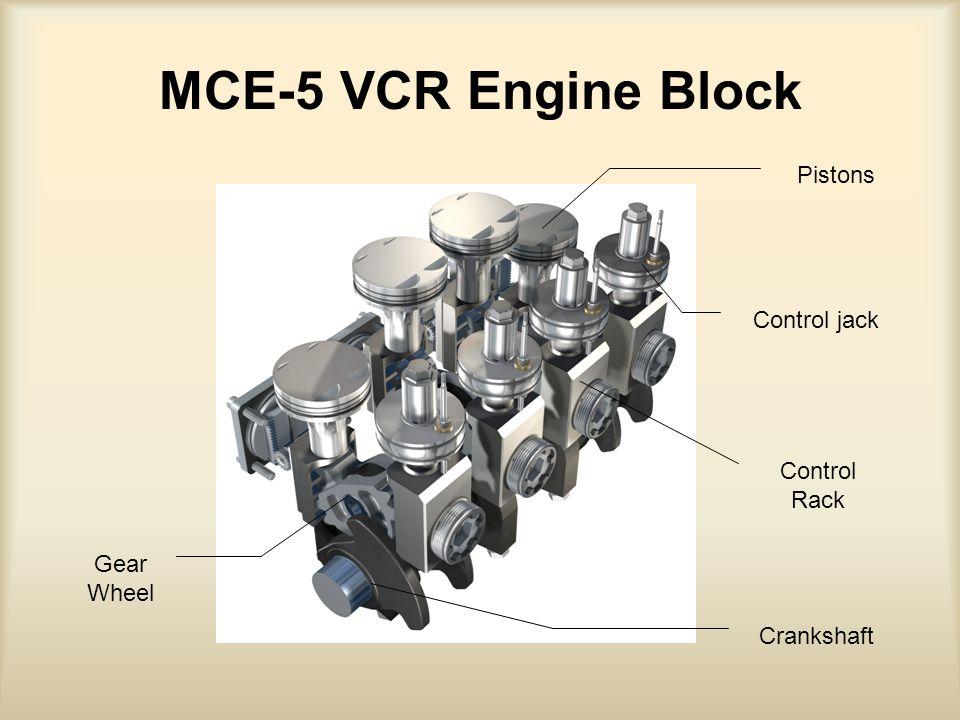 MCE-5 VCR Engine Block Gear Wheel Pistons Crankshaft Control jack Control Rack