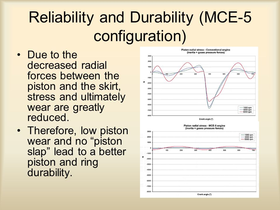 Due to the decreased radial forces between the piston and the skirt, stress and ultimately wear are greatly reduced.
