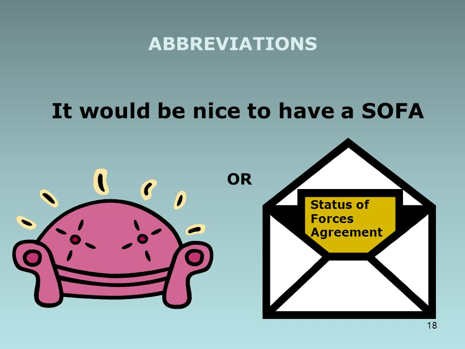 ABBREVIATIONS It would be nice to have a SOFA OR Status of Forces Agreement 18