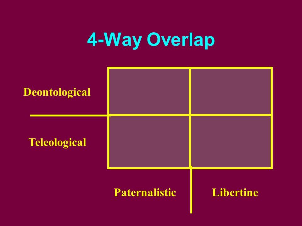 4-Way Overlap Deontological Teleological PaternalisticLibertine