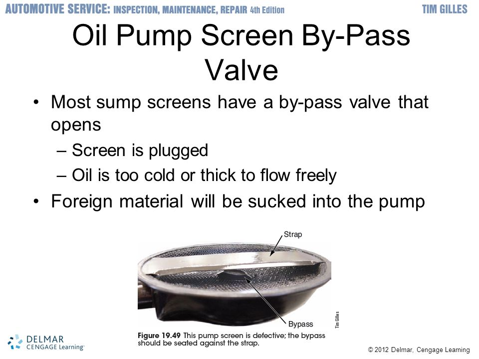 © 2012 Delmar, Cengage Learning Oil Pump Screen By-Pass Valve Most sump screens have a by-pass valve that opens –Screen is plugged –Oil is too cold or