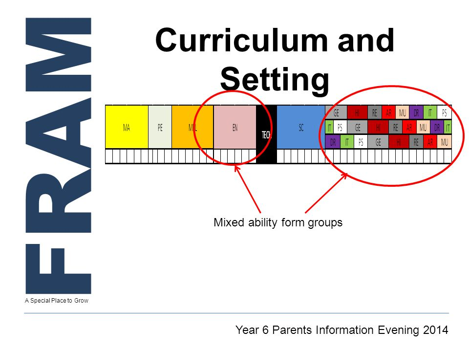 FRAM A Special Place to Grow Curriculum and Setting Year 6 Parents Information Evening 2014 Mixed ability form groups