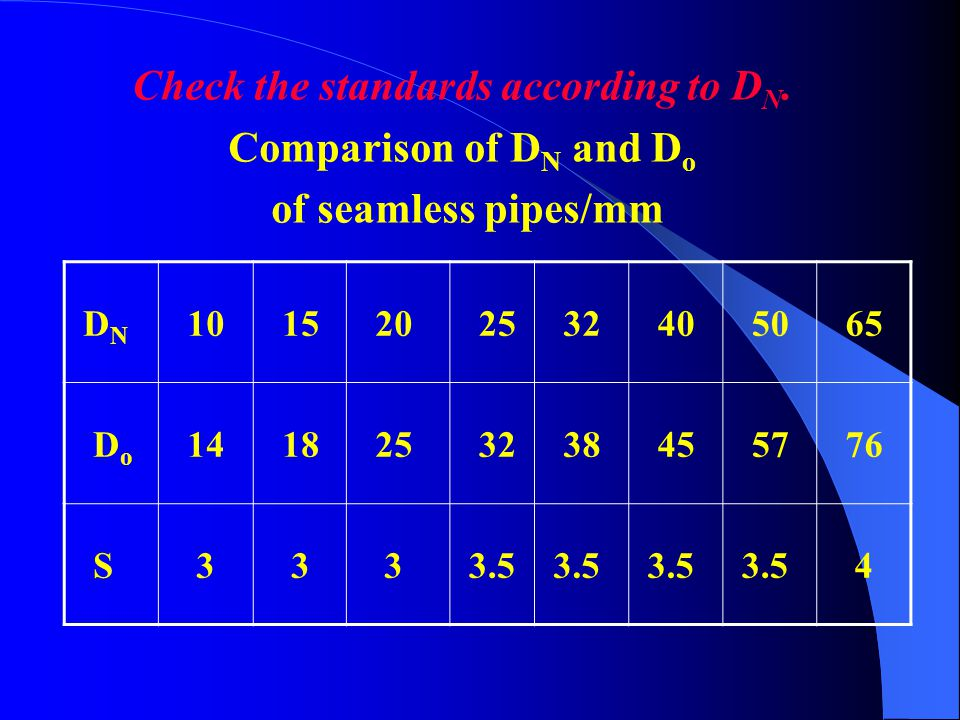 (2)Cylinder made by seamless pipes —— D N = D o (outside diameter) Six grades: 159 219 273 325 377 426 (3)Seamless pipes —— D N ≠D i & D N ≠ D o, but