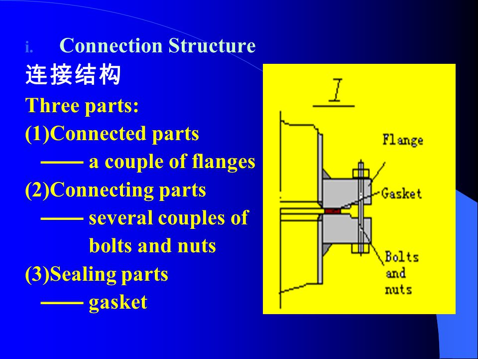 Chapter 5 Components and Chapter 5 Components and Parts of Vessels Parts of Vessels 6.1 Flanges Connection 6.1 Flanges Connection 1.The Sealing Theory