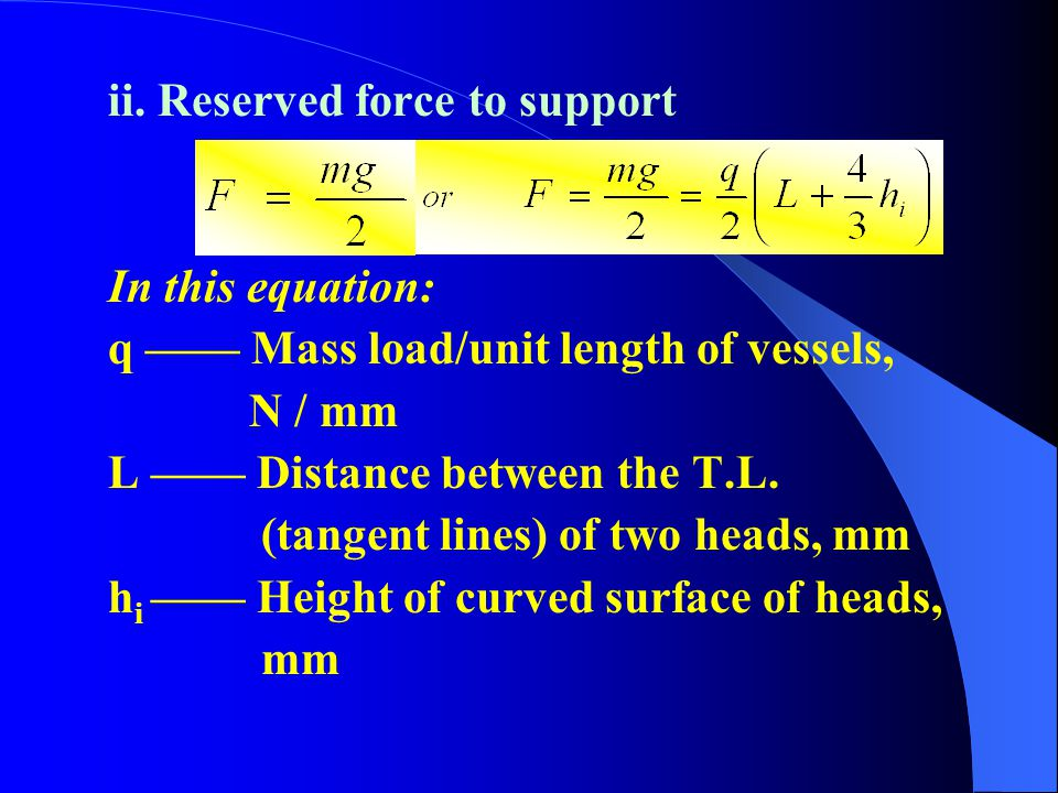Shearing Force Diagram Bending Moment Diagram M1M1 M2M2 M3M3 FF AA q