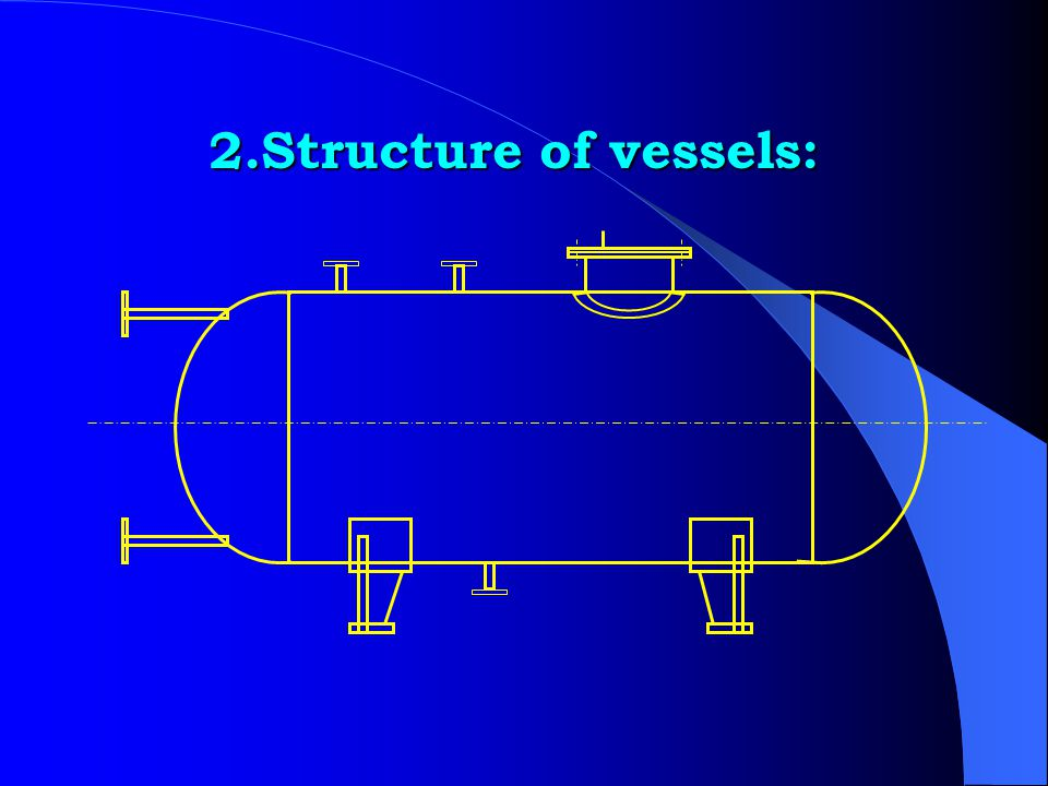 1.Conception of Vessels: 容器概念 容器概念 Chemical Vessels are the external shells of various equipments in the chemical process. 2.1 Structure and 2.1 Struc