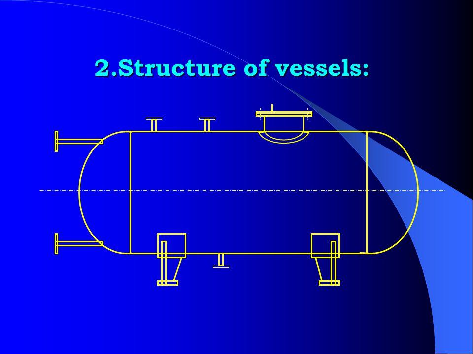 2.3 Standardization of Pressure Vessel Parts 1.Significance of Standardization: 标准化的重要性 i.