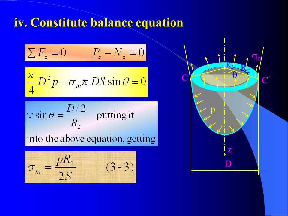 2.Free body balance equation —— calculation formula of radial —— calculation formula of radial (meridional) stress: (meridional) stress: i. Intercepti