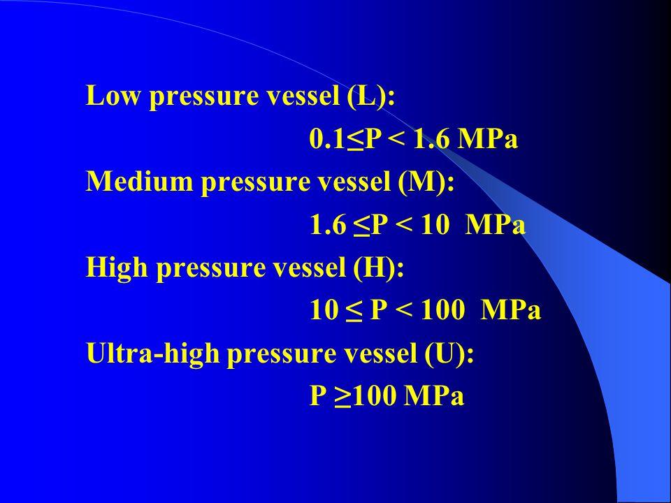 Low pressure vessel (L): 0.1≤P < 1.6 MPa Medium pressure vessel (M): 1.6 ≤P < 10 MPa High pressure vessel (H): 10 ≤ P < 100 MPa Ultra-high pressure vessel (U): P ≥100 MPa