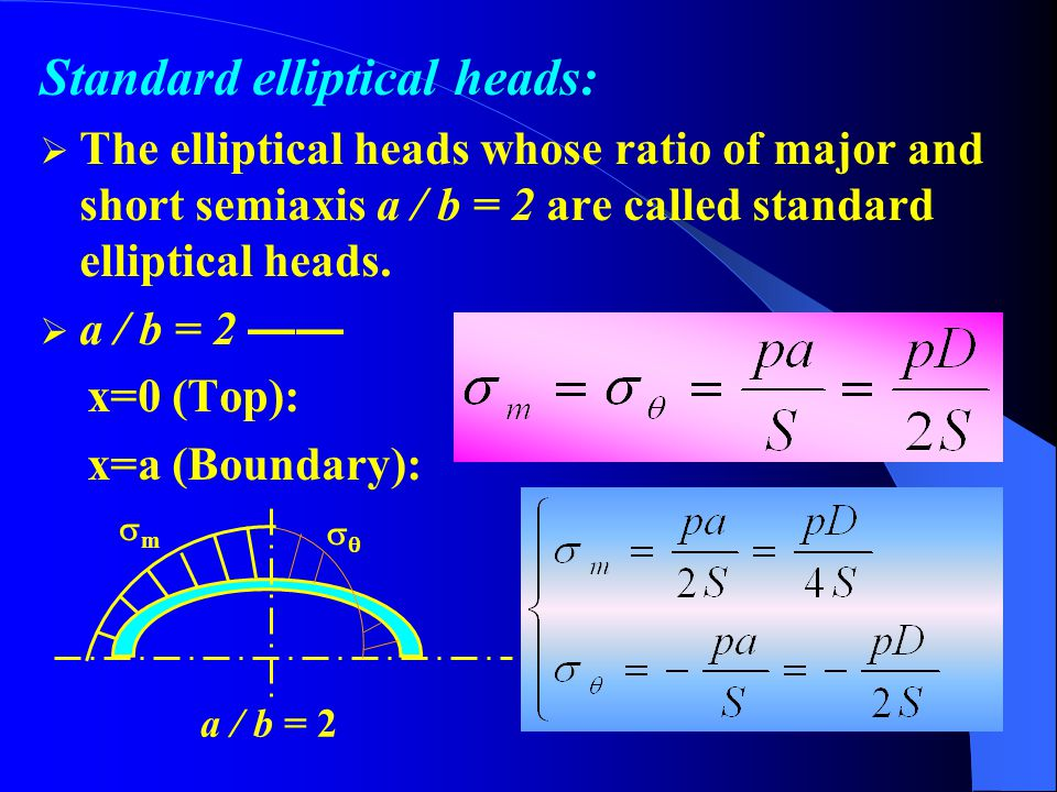 Stress of special points on elliptical shell: (1)x=0 (Top of elliptical shell) (2)x=a (Boundary or equator of elliptical shell)