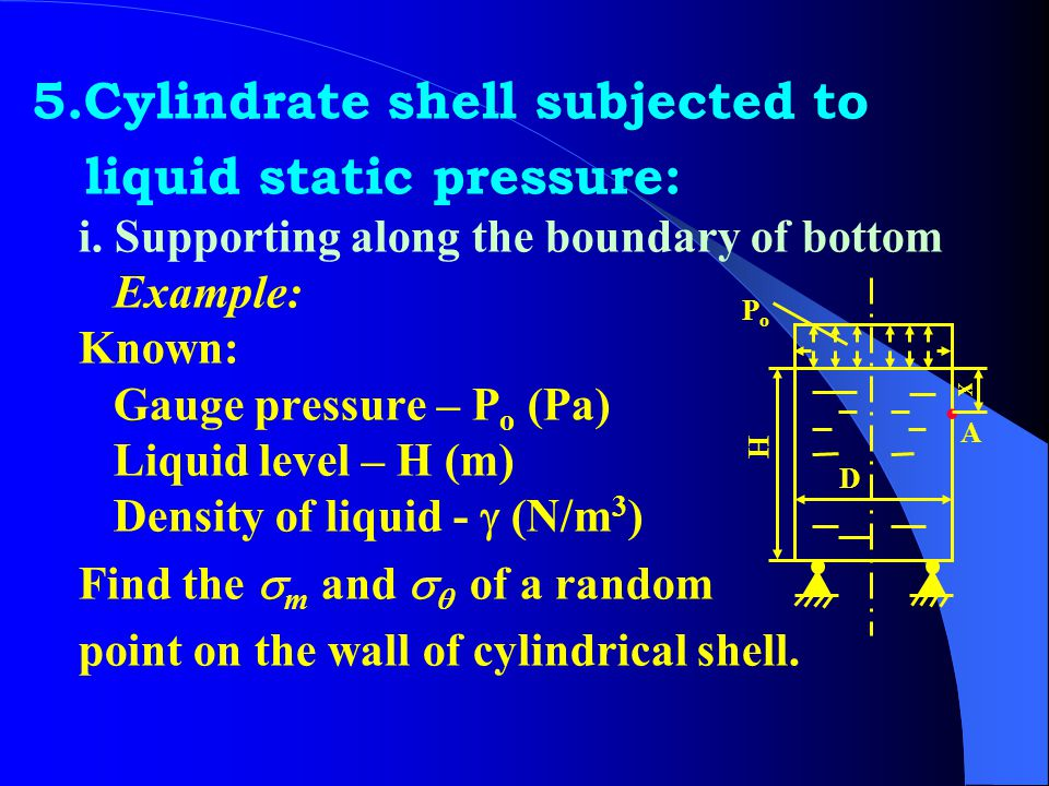 Characteristics of stress distribution of conic shell: mm 