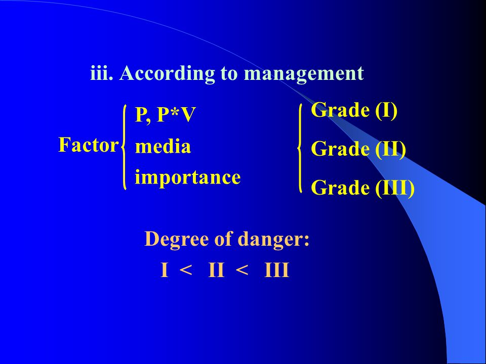 iii. Working stress and the maximum allowable working pressure