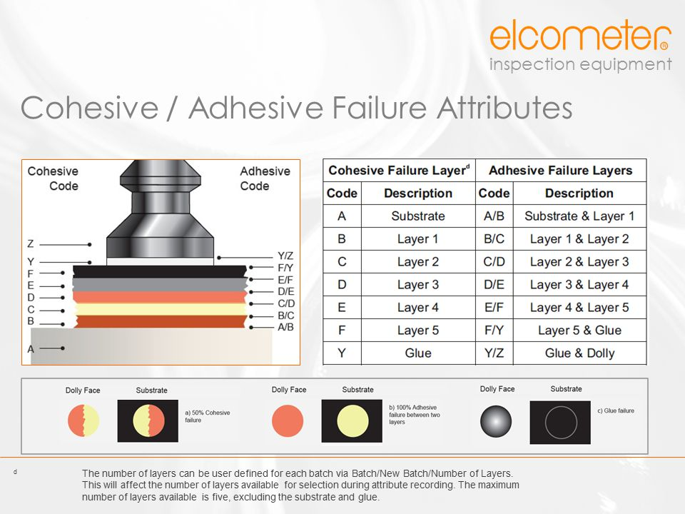inspection equipment Cohesive / Adhesive Failure Attributes d The number of layers can be user defined for each batch via Batch/New Batch/Number of La