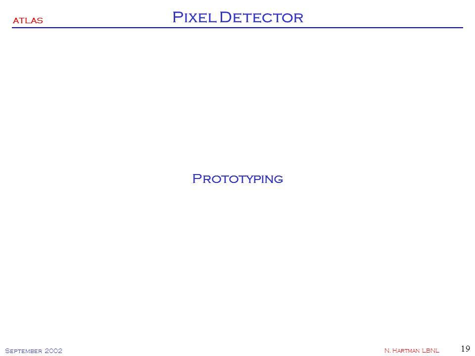 ATLAS Pixel Detector September 2002 N. Hartman LBNL 19 Prototyping