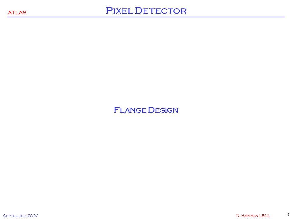 ATLAS Pixel Detector September 2002 N. Hartman LBNL 8 Flange Design