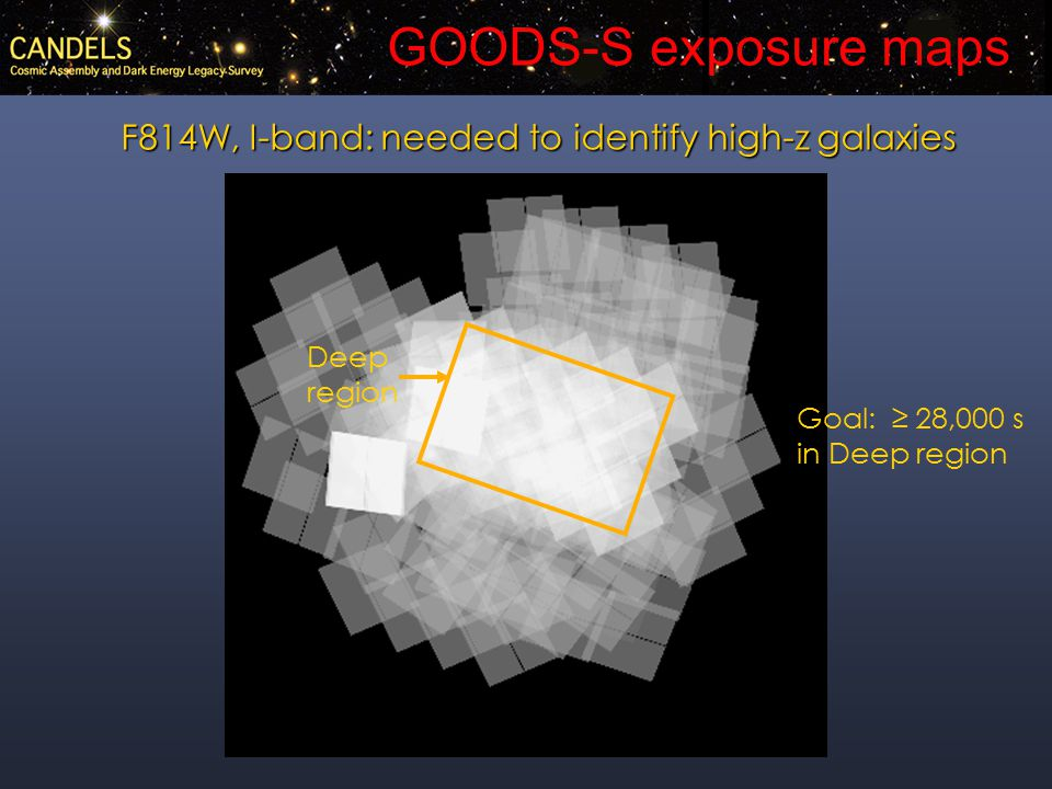 GOODS-S exposure maps F814W, I-band: needed to identify high-z galaxies Deep region Goal: ≥ 28,000 s in Deep region