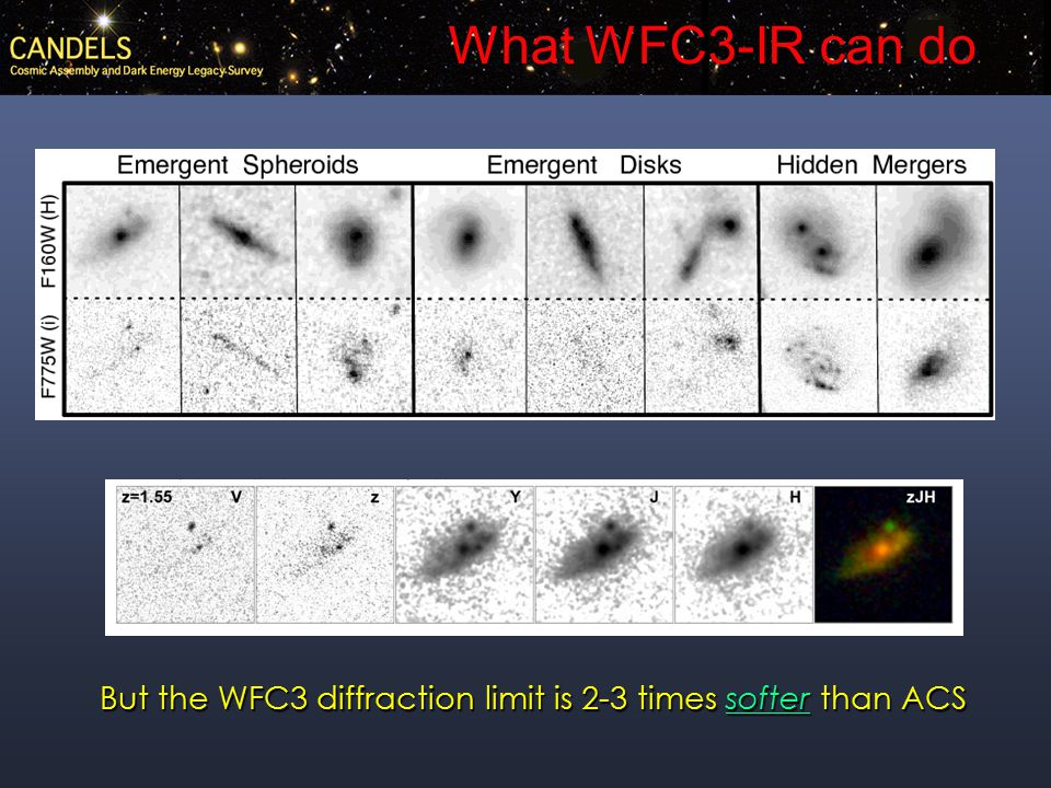 But the WFC3 diffraction limit is 2-3 times softer than ACS