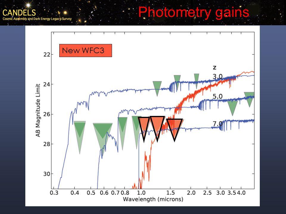 Exposure Strategy Wedding cake strategy: three layers of J+H WIDE: 2 orbit depth over ~0.2 sq deg DEEP: 8 orbit depth over ~0.04 sq deg UDFs: 50-100 orbit depth over ~0.004 sq deg