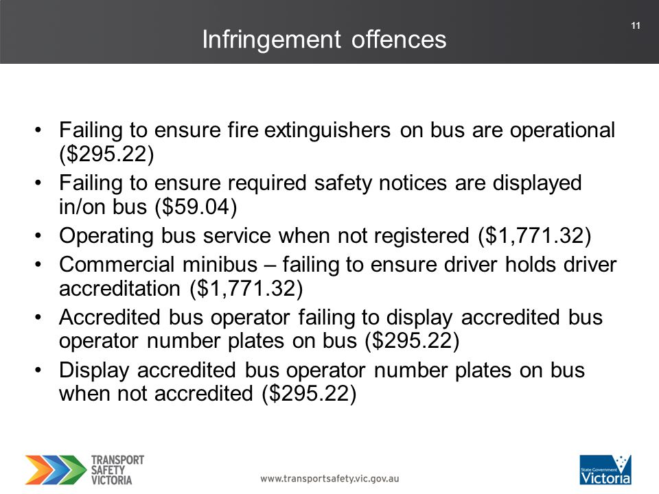 11 Infringement offences Failing to ensure fire extinguishers on bus are operational ($295.22) Failing to ensure required safety notices are displayed in/on bus ($59.04) Operating bus service when not registered ($1,771.32) Commercial minibus – failing to ensure driver holds driver accreditation ($1,771.32) Accredited bus operator failing to display accredited bus operator number plates on bus ($295.22) Display accredited bus operator number plates on bus when not accredited ($295.22)