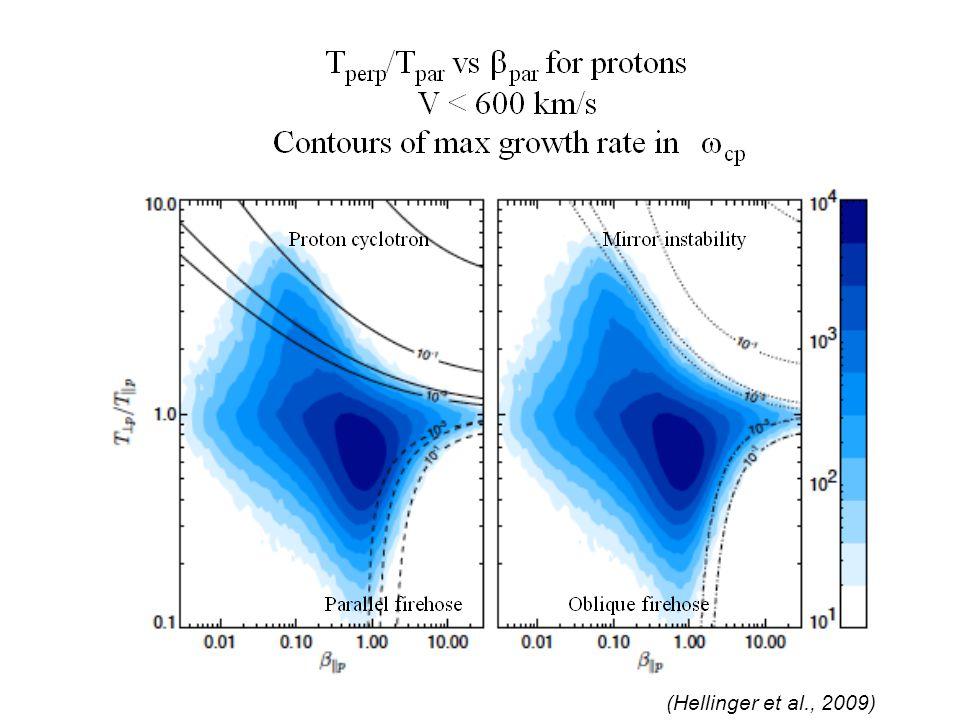 (Hellinger et al., 2009)
