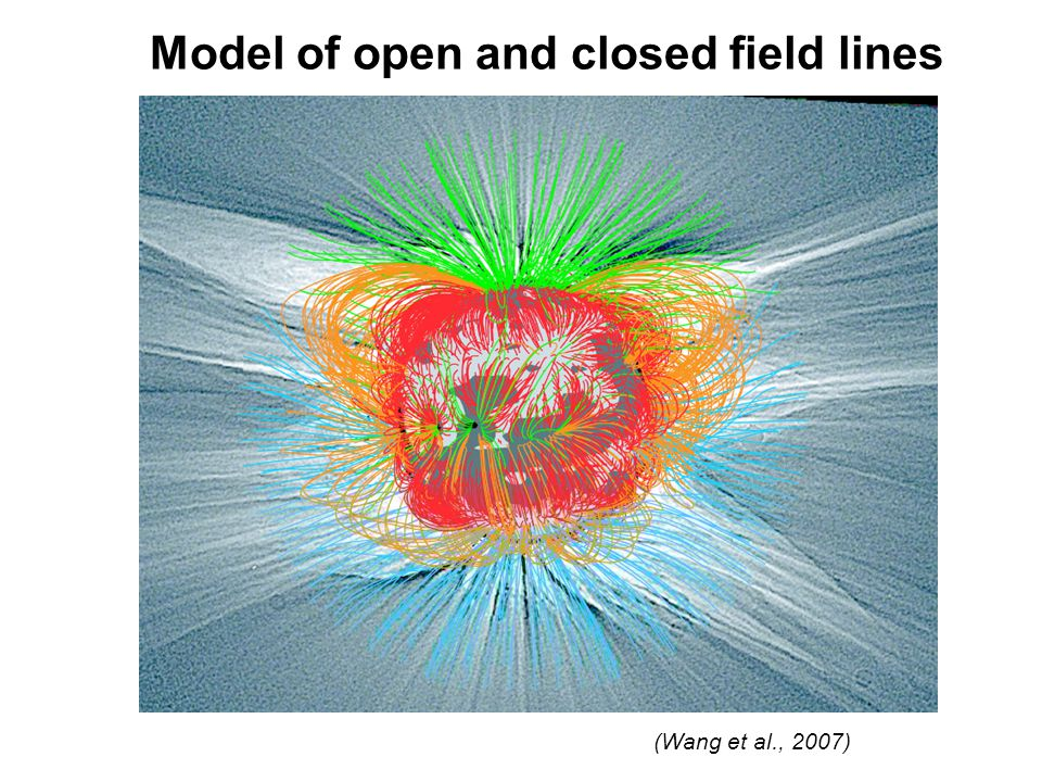 Model of open and closed field lines (Wang et al., 2007)