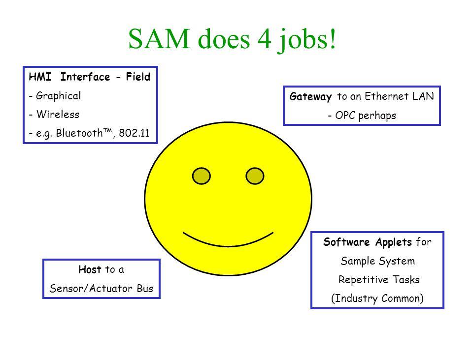 SAM does 4 jobs.